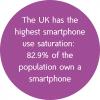 UK smartphone ownership statistic