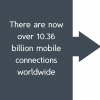 Number of mobile connections in the world